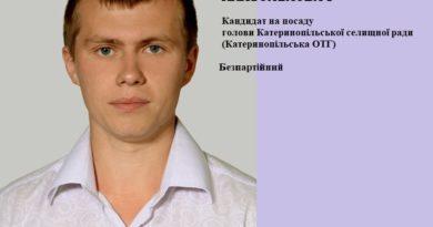 Катеринопільська громада кандидат на головуСитник Віталій Анатолійович