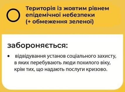 Жовтий рівень епідемічної небезпеки на Катеринопільщині